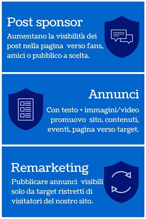 Facebook adv - SocialWebMax