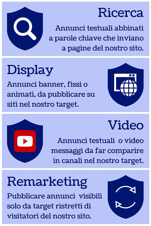 Google adv - SocialWebMax