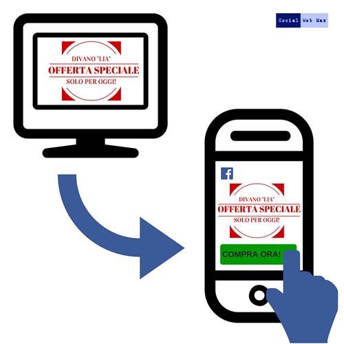 TV e Social - SocialWebMax