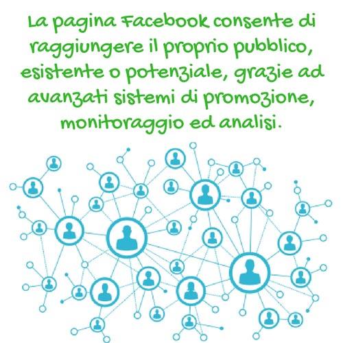 Pagina Facebook contatti - SocialWebMax