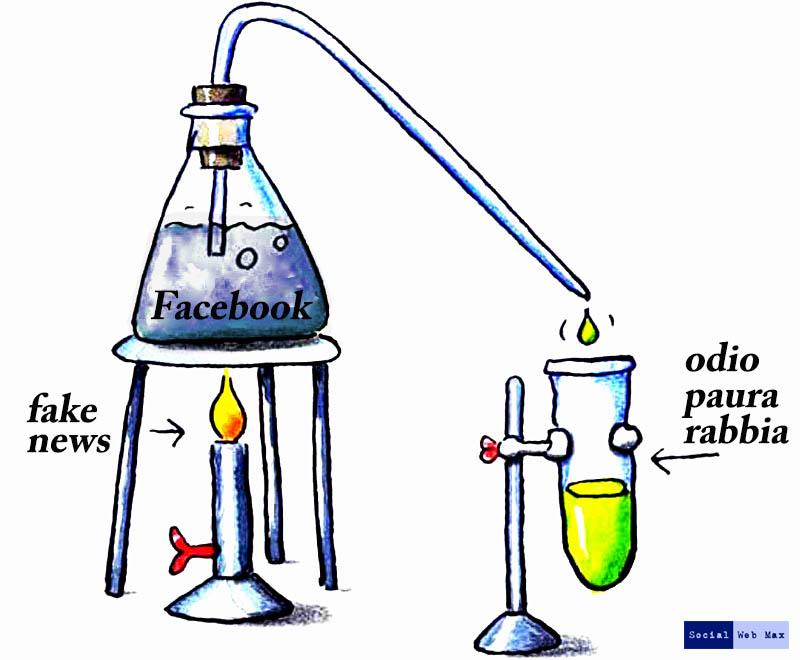 odio e paura su facebook - SocialWebMax - reazione chimica
